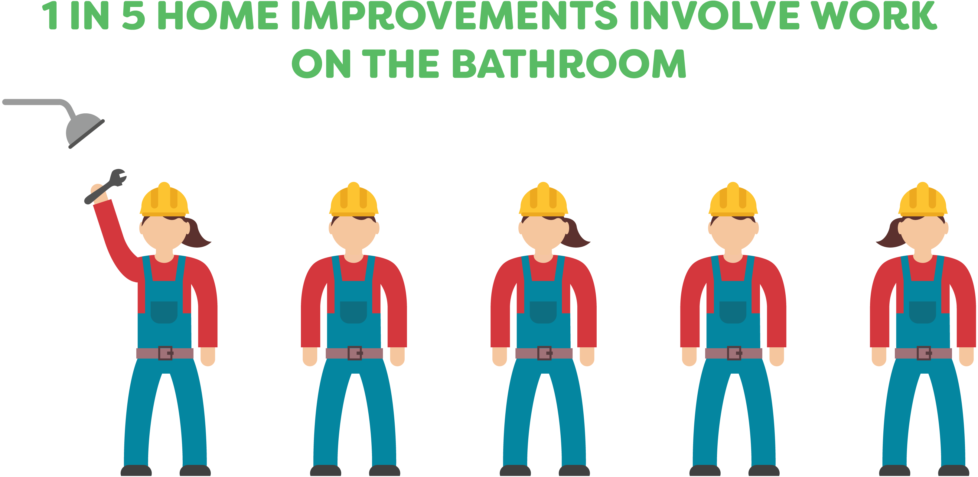 DIY? - 1 in 5 Home Improvements Involve Work On The Bathroom - When, What and DIY