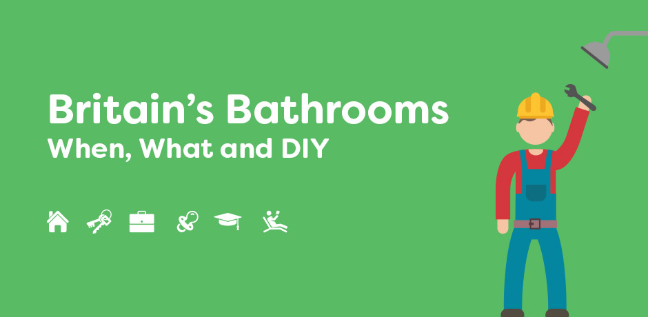 Britain's Bathrooms - When, What and DIY