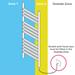 Diamond White 400 x 800mm Straight Heated Towel Rail (inc. Valves + Electric Heating Kit) profile small image view 3