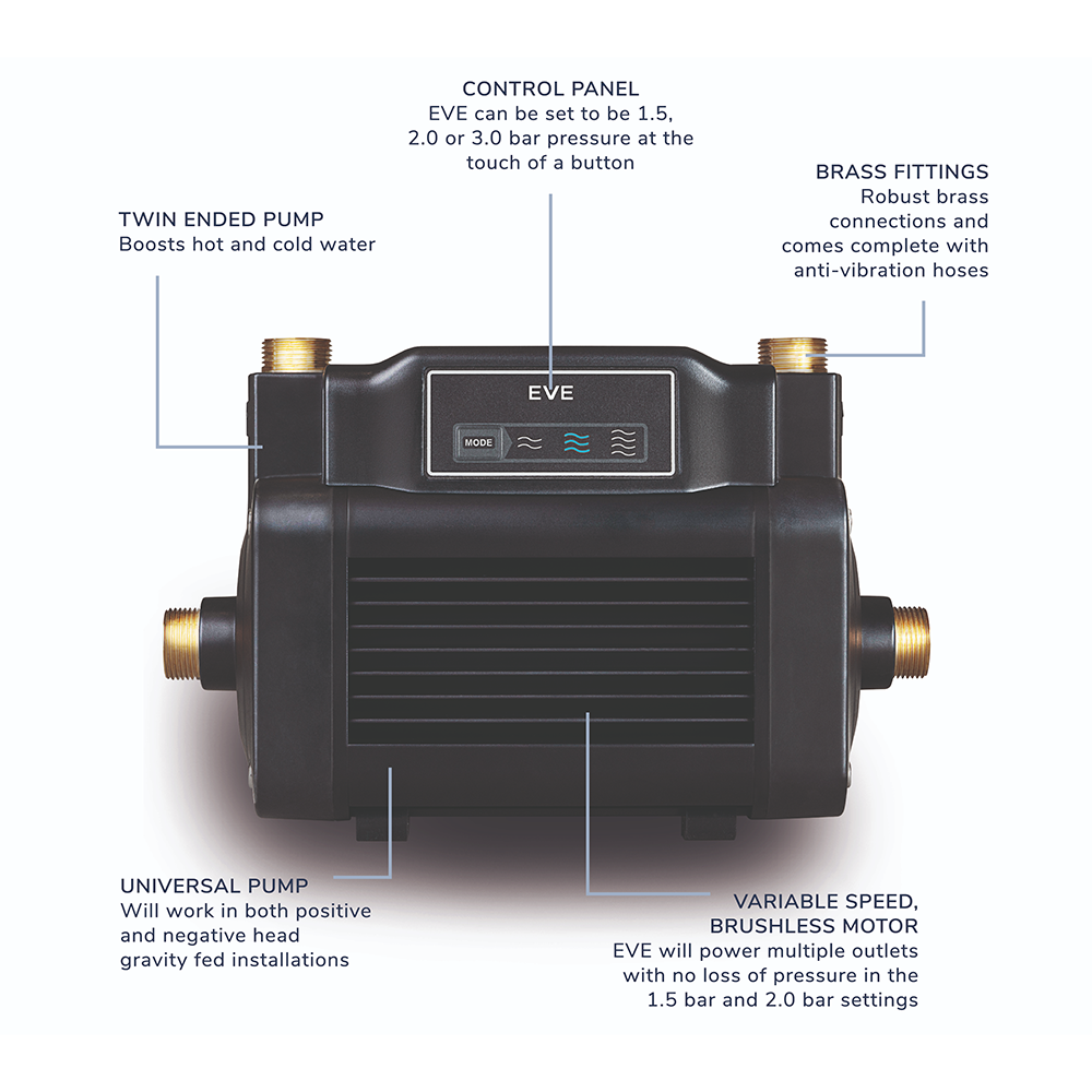Salamander EVE Variable Pressure Twin Universal Shower and Whole House Pump For Improving Home Water Systems