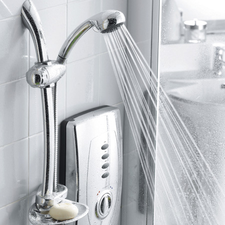 Electric Shower Guide - Showers Explained