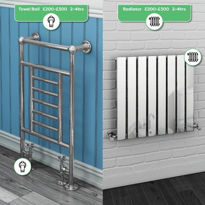 Bathroom installation costs of heated towel rails and radiators | Towel rail - £200-£300, Radiator £200-£300