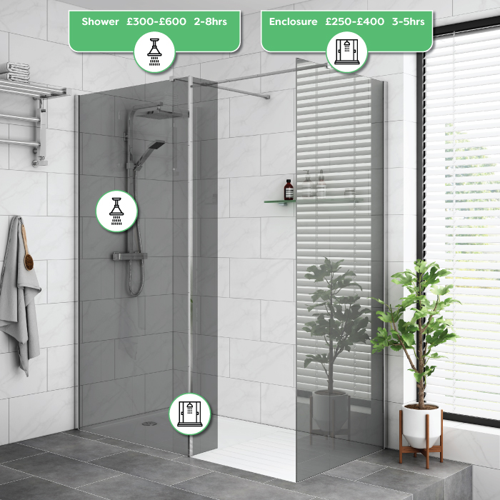 Bathroom fitting costs for showers and enclosures | Shower - £300 - £600, Shower Enclosure - £250 - £400