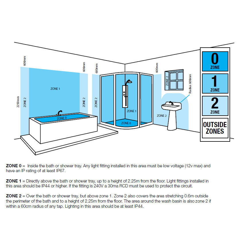 Corvus Modern Bathroom Light - SPA-6888.014 profile large image view 2