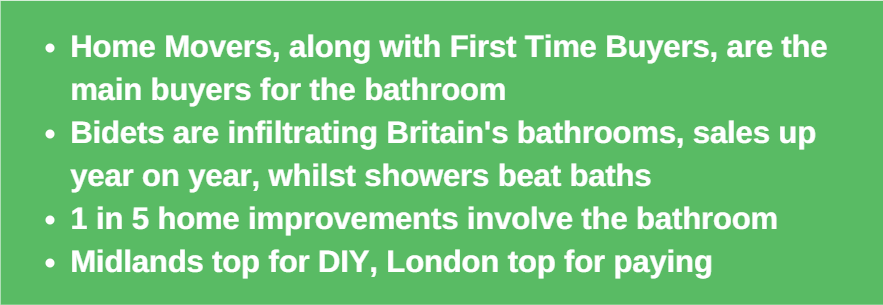 Key Points - Britain's Bathrooms - When, What and DIY