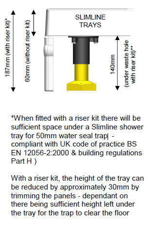 Diagram of shower tray riser kit