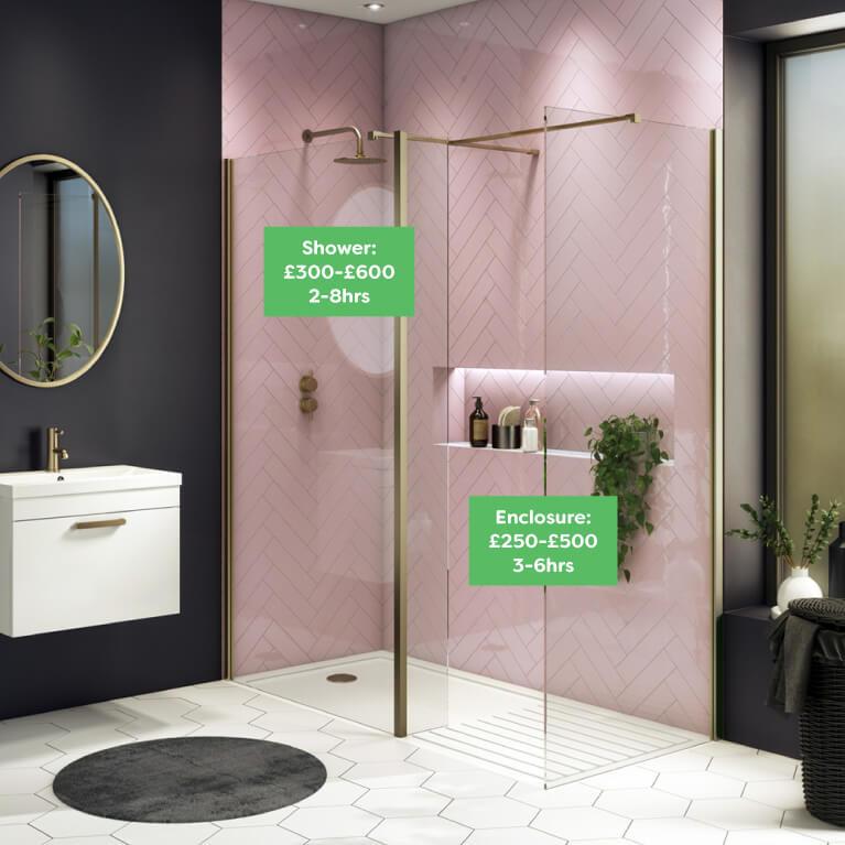 Showers & Enclosures - Bathroom Refurbishment Cost 2021