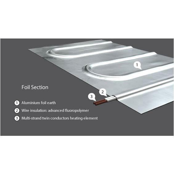 Warmup Foil Underfloor Heating System  Profile Large Image