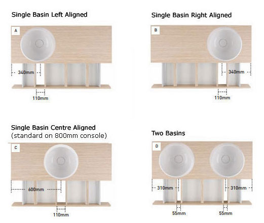 Basin drawer alignment diagram