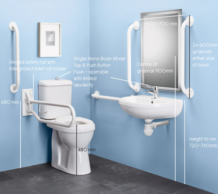 What You Need in an Accessible Document M Bathroom